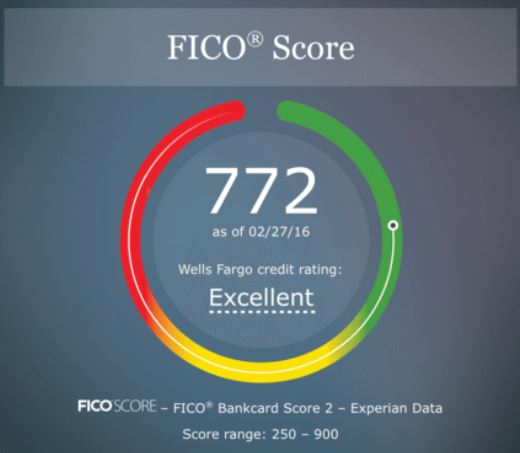 Credit Cards That Offer Your Fico Score For Free 2019